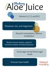 Blueberry Aloe Extract pt 2