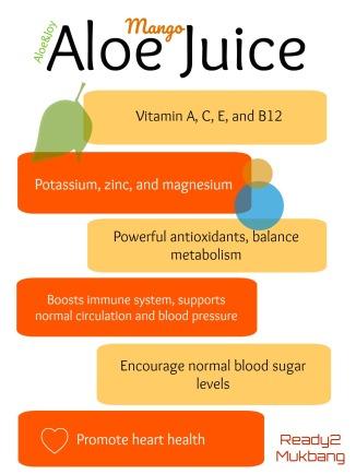 Mango Aloe Extract pt 2